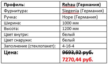 Стоимость окна с форточкой 1000 на 1200