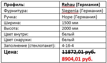 Стоимость окна с фрамугой 1500 на 2000