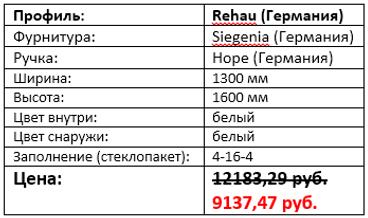 Стоимость окна с форточкой 1300 на 1600