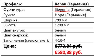 Стоимость окна с фрамугой 700 на 1200