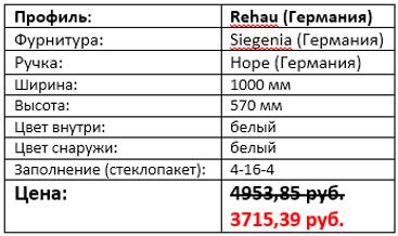 Стоимость двухстворчатого окна 1000 на 570
