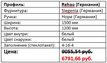Стоимость трехстворчатого окна 1500 на 1200