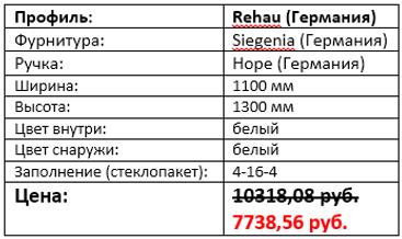 Стоимость окна с форточкой 1100 на 1300