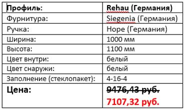 Расчет стоимости окна 1000 1100