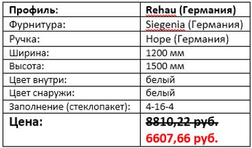 Расчет стоимости окна 1200 1500