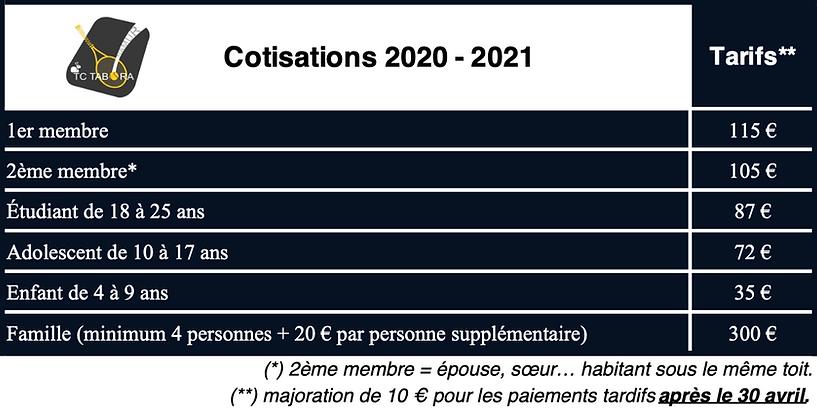 Cotisations 2020.png