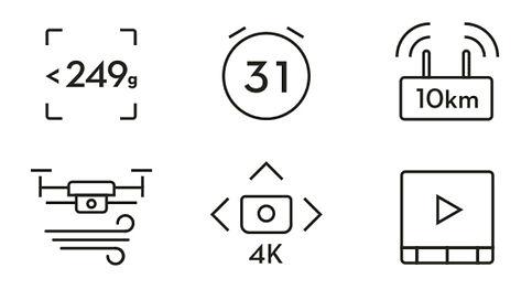 MINI 2 SPECS.jpg