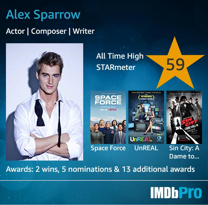 IMDb SRARmeter