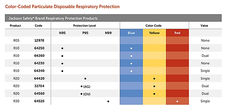 respiratory-protection-chart.png