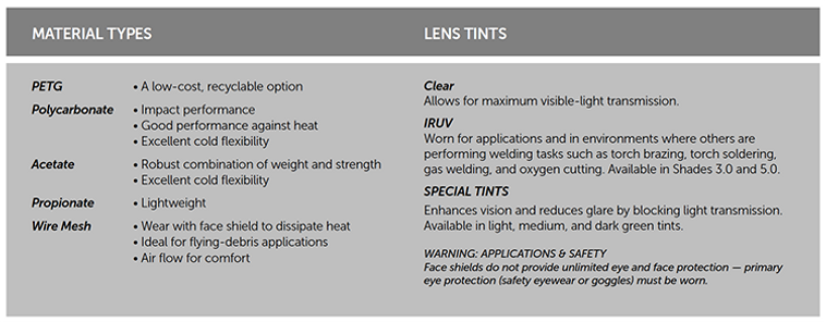 face-protection-material-lens.png
