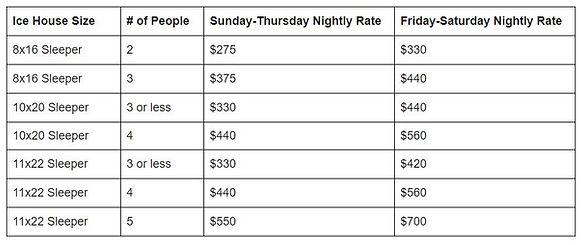 rate-chart2021-22.JPG