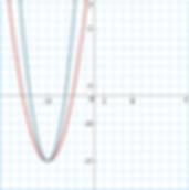 graphique 1C.png