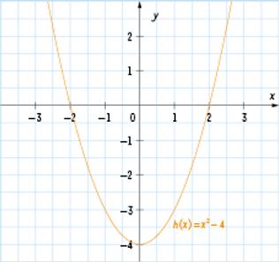 graphique 3B.png