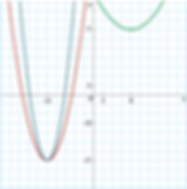 graphique 1D.png