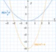 graphique 3C.png