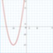 graphique 1B.png
