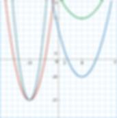 graphique 1E.png