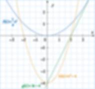 graphique 3D.png