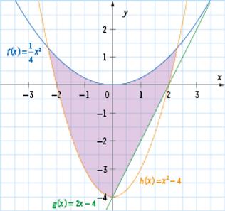 graphique 3E.png