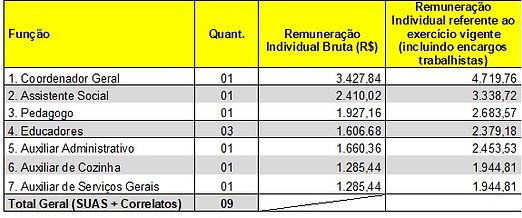 Tabela Cargos e Salários ASCOM.jpg