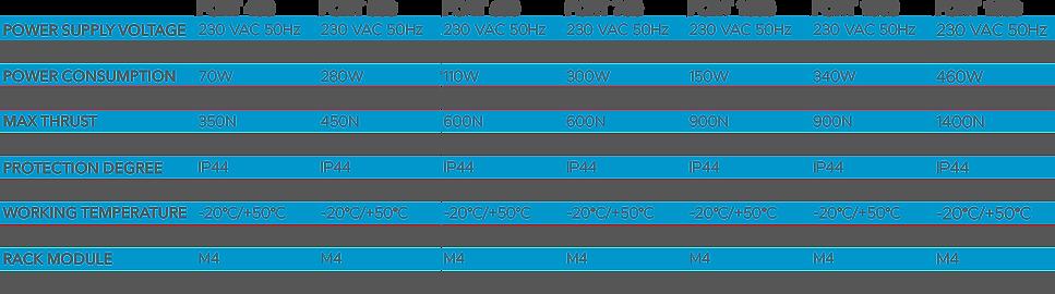 Fort Sliding motor.png