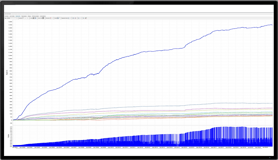 Monitor results 2003-2020 equity.png