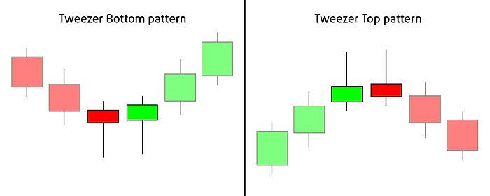 Tweezer pattern.jpg