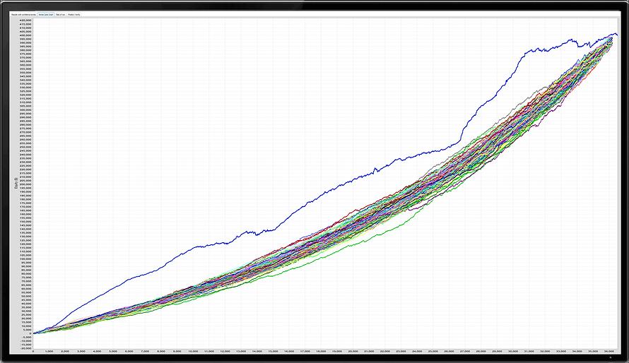 Monitor results 2003-2020 Monte Carlo.pn