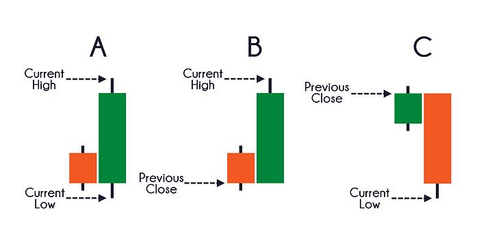 Indicators Average-True-Range.png