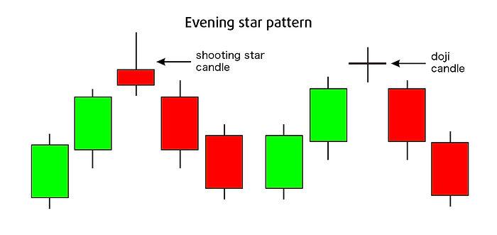 Evening star pattern.jpg