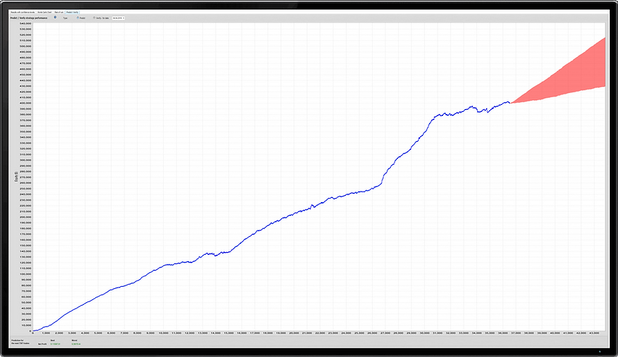 Monitor results 2003-2020 mc predict.png