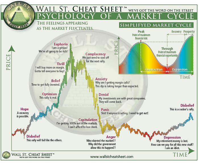Market_psychology