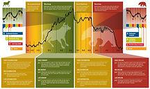 MarketCycles.jpg