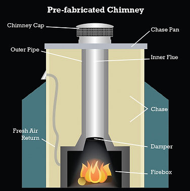 prefab-chimney-anatomy-asheville-nc-envi