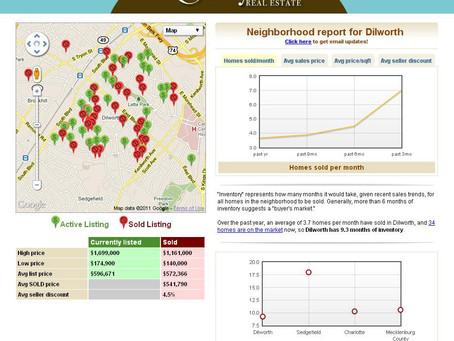 Dilworth Neighborhood Market Report