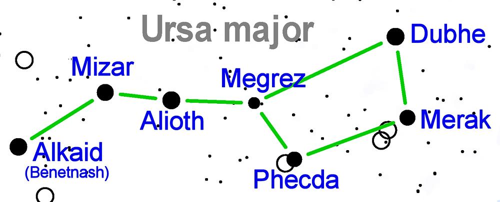 ursa_major_star_name.png