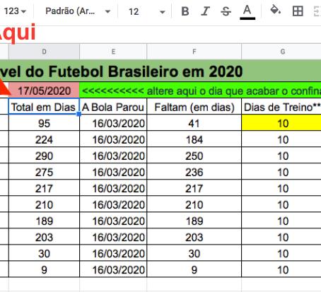 Covid-19 dita o ritmo do novo calendário do Futebol