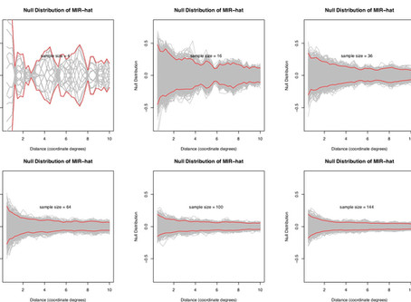 Design-Based Inference for Spatial Experiments