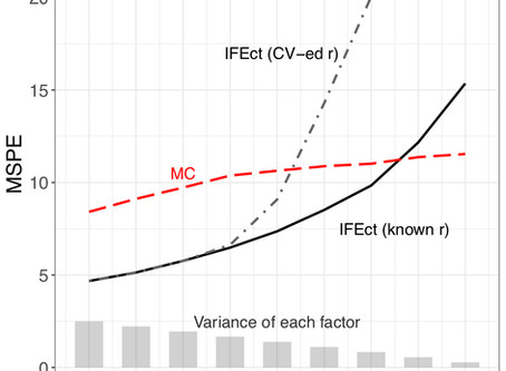 Improving Causal Inference with Time-Series Cross-Sectional Data Using Counterfactual Estimators