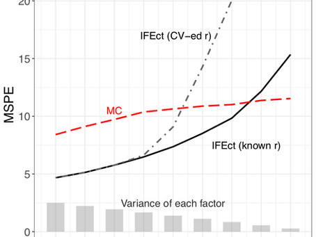 A Practical Guide to Counterfactual Estimators for Causal Inference with Time-Series Cross-Sectional