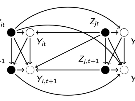Causal Inference under Temporal and Spatial Interference