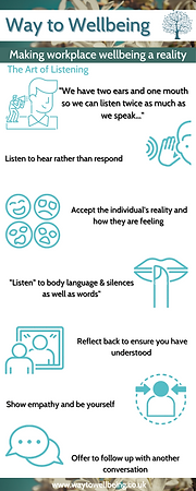 The Art of Listening.png