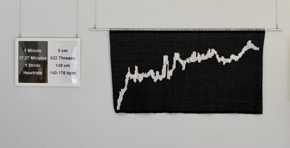 Weave and textwork