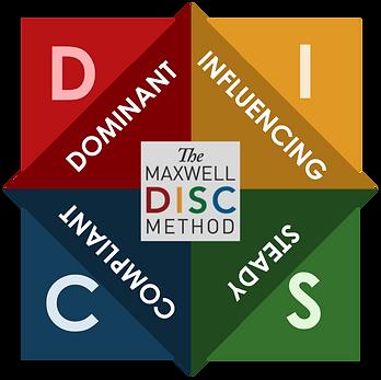 disc-diagram_edited.png