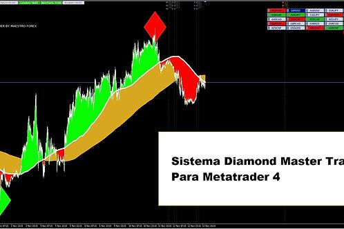 DIAMOND MASTER TRADER