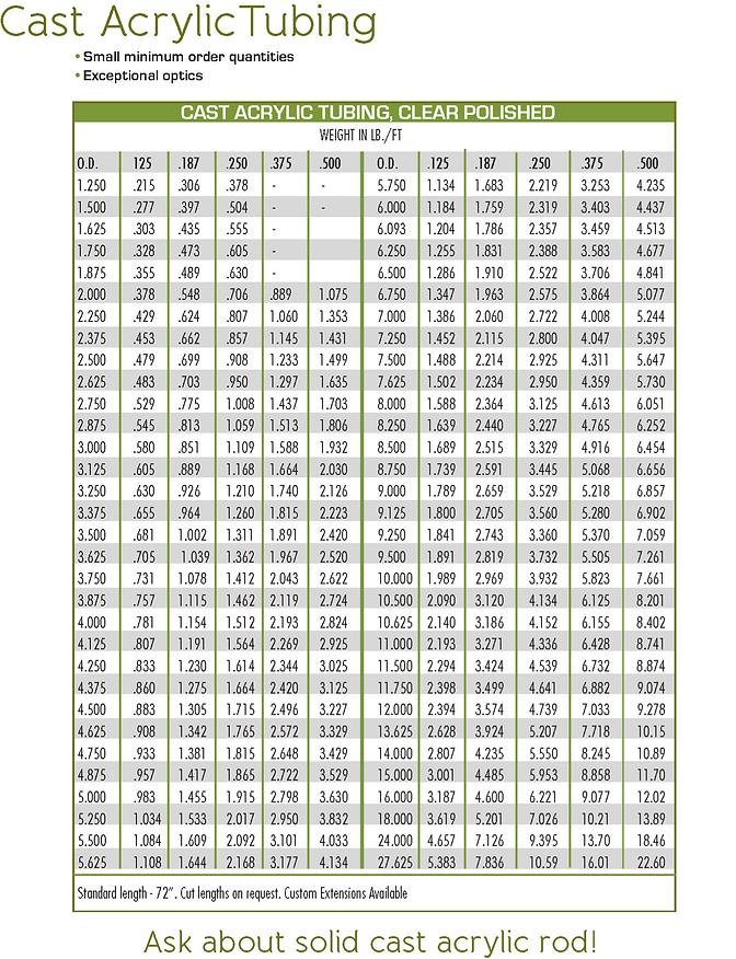 ET PLASTICS CATALOG 2018 PNG_Page_31_edi