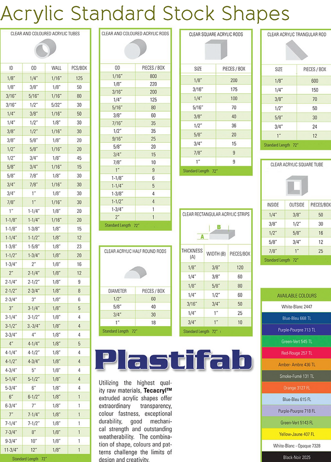 ET PLASTICS CATALOG 2018 PNG_Page_30_edi
