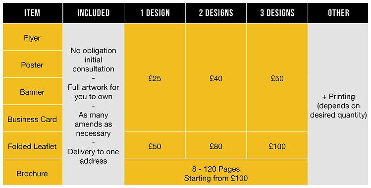 Print Pricing Table_YELLOW.jpg