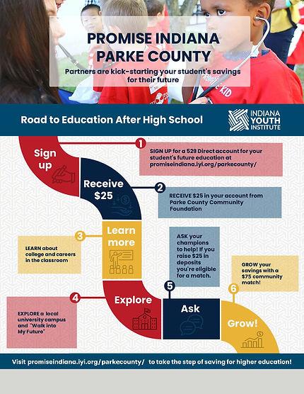 Promise road_PI Parke County-1.jpg