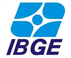 Mkt-RF Ibge
